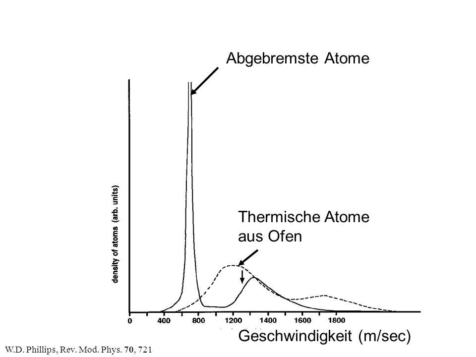 W.D. Phillips, Rev. Mod. Phys. 70, 721 Abgebremste Atome Thermische Atome aus Ofen Geschwindigkeit (m/sec)