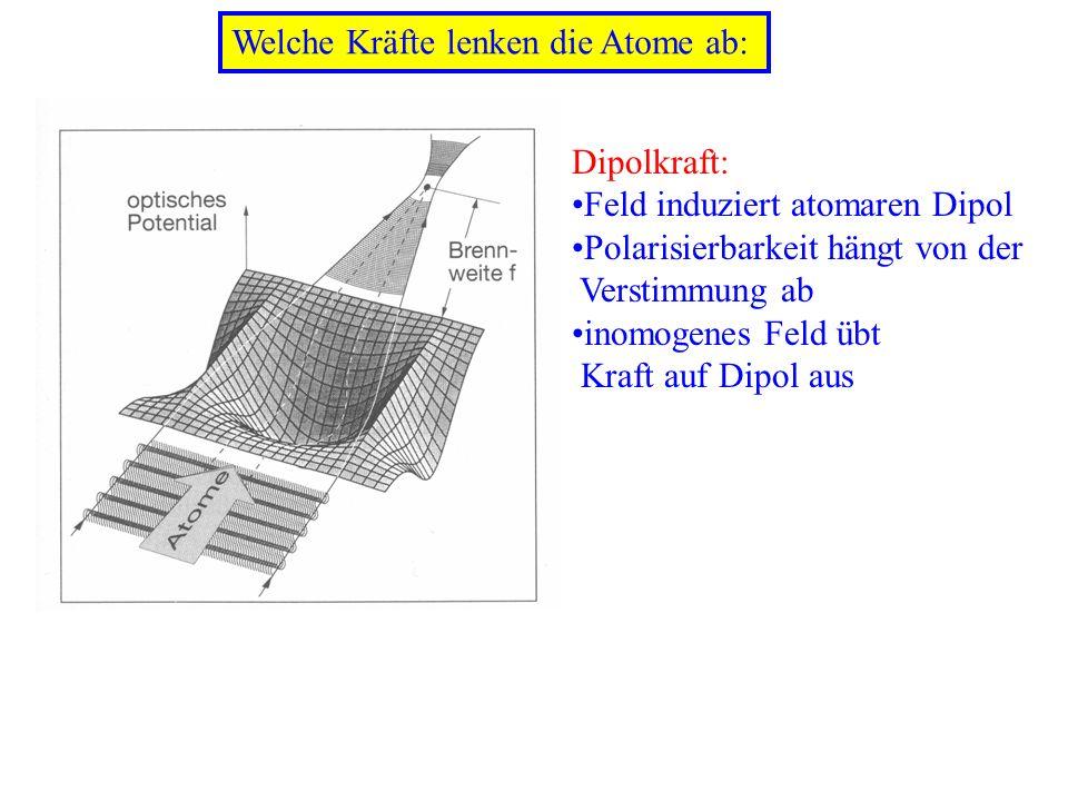 Welche Kräfte lenken die Atome ab: Dipolkraft: Feld induziert atomaren Dipol Polarisierbarkeit hängt von der Verstimmung ab inomogenes Feld übt Kraft