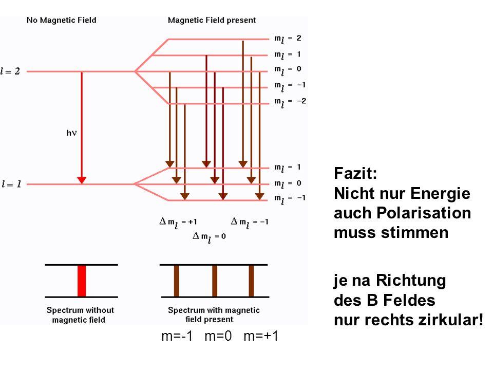m=-1m=0m=+1 Fazit: Nicht nur Energie auch Polarisation muss stimmen je na Richtung des B Feldes nur rechts zirkular!