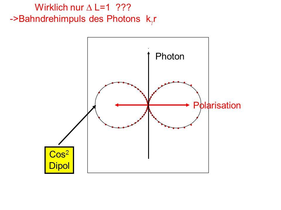 Cos 2 Dipol PolarisationPhoton Wirklich nur L=1 ->Bahndrehimpuls des Photons k r