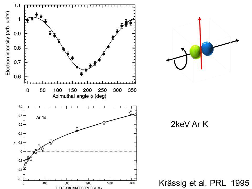 Krässig et al, PRL 1995 2keV Ar K