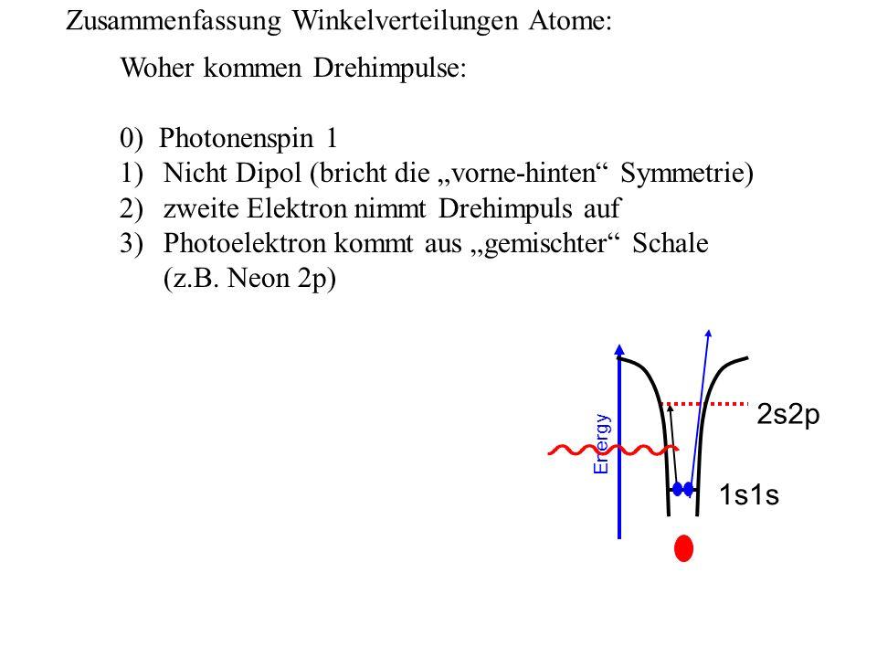 Energy 1s1s 2s2p Woher kommen Drehimpulse: 0) Photonenspin 1 1)Nicht Dipol (bricht die vorne-hinten Symmetrie) 2)zweite Elektron nimmt Drehimpuls auf 3)Photoelektron kommt aus gemischter Schale (z.B.