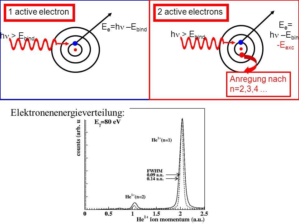 h > E bind E e =h –E bind h > E bind E e = h –E bind -E exc 1 active electron2 active electrons Anregung nach n=2,3,4...