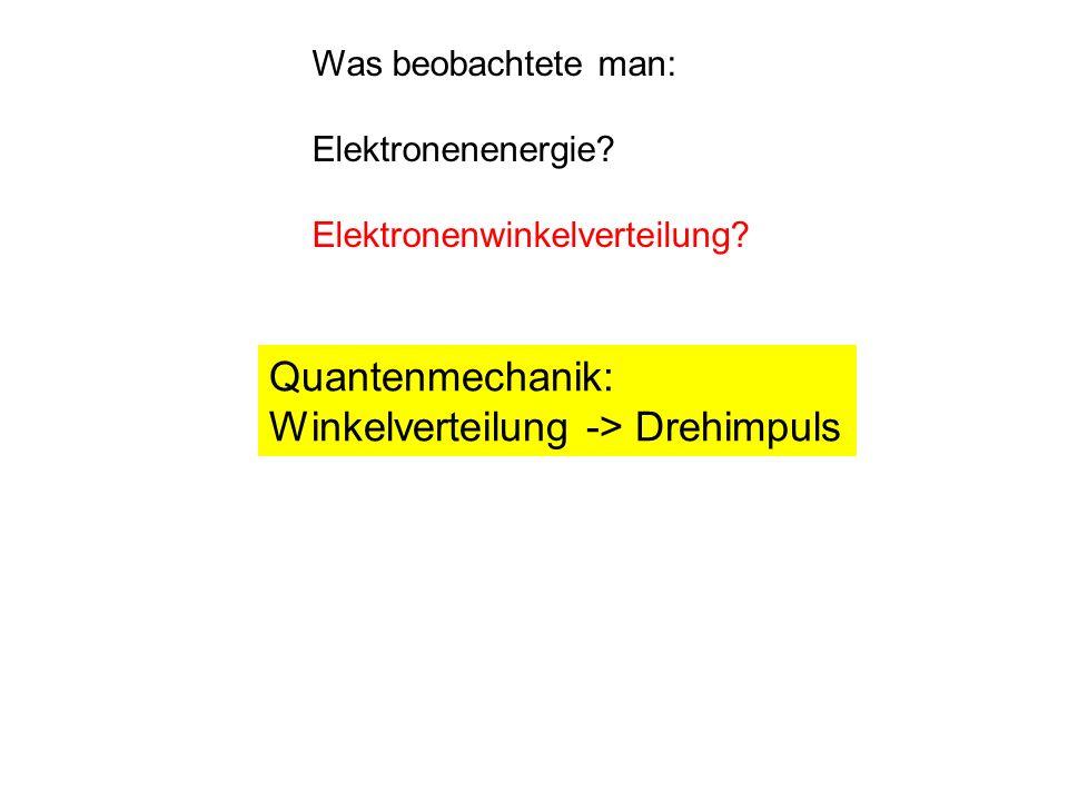 Was beobachtete man: Elektronenenergie. Elektronenwinkelverteilung.
