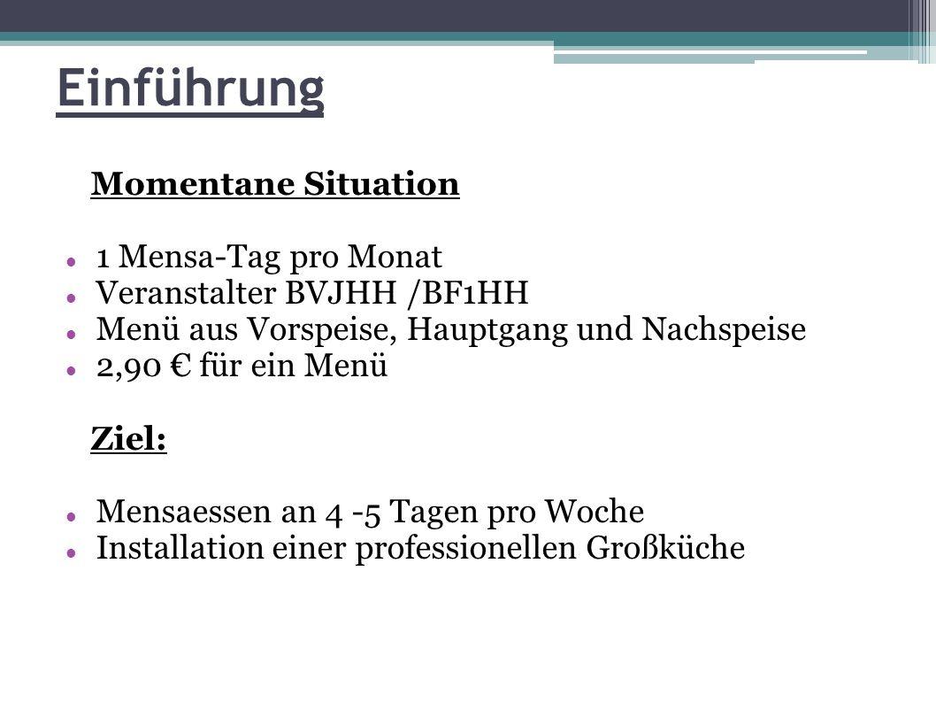 Einführung Momentane Situation 1 Mensa-Tag pro Monat Veranstalter BVJHH /BF1HH Menü aus Vorspeise, Hauptgang und Nachspeise 2,90 für ein Menü Ziel: Me