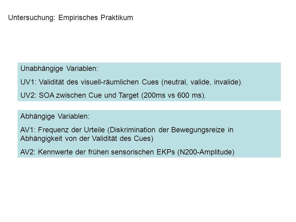 Untersuchung: Empirisches Praktikum Unabhängige Variablen: UV1: Validität des visuell-räumlichen Cues (neutral, valide, invalide). UV2: SOA zwischen C
