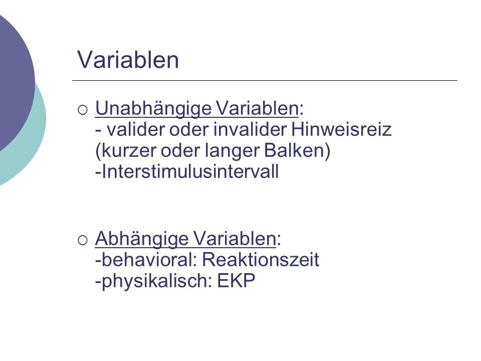 Variablen Unabhängige Variablen: - valider oder invalider Hinweisreiz (kurzer oder langer Balken) -Interstimulusintervall Abhängige Variablen: -behavioral: Reaktionszeit -physikalisch: EKP