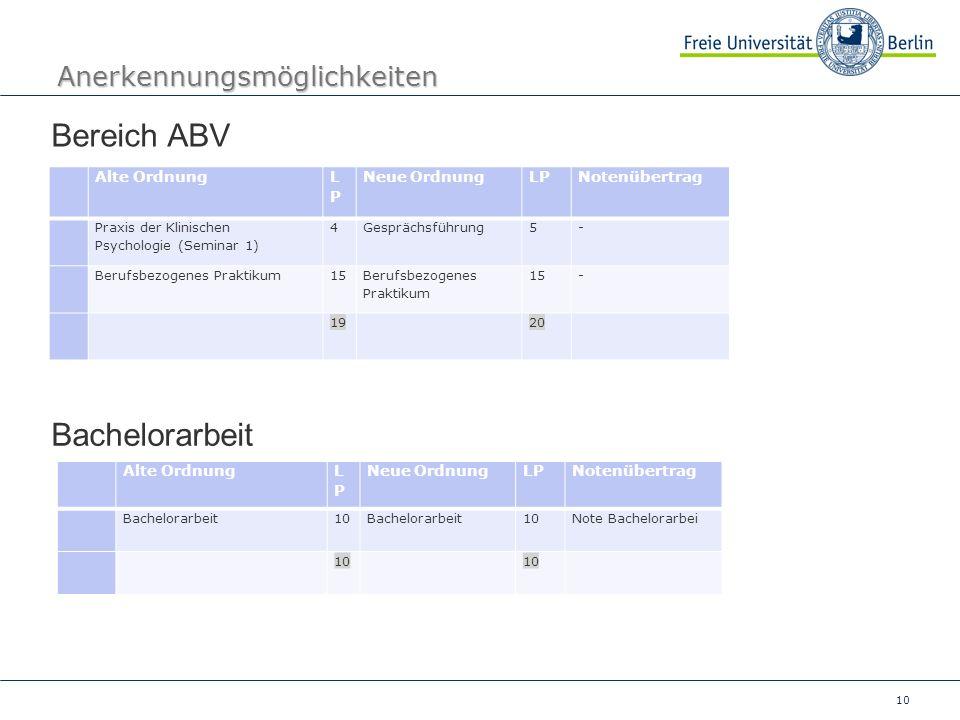 10 Anerkennungsmöglichkeiten Bereich ABV Bachelorarbeit Alte Ordnung LPLP Neue OrdnungLPNotenübertrag Praxis der Klinischen Psychologie (Seminar 1) 4G