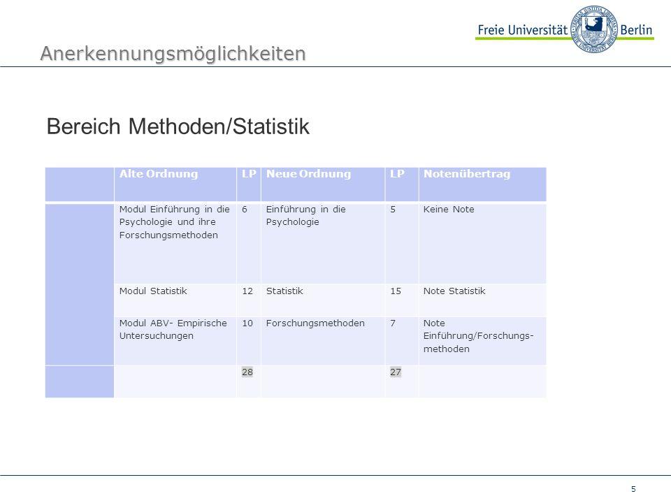 5 Anerkennungsmöglichkeiten Bereich Methoden/Statistik Alte OrdnungLPNeue OrdnungLPNotenübertrag Modul Einführung in die Psychologie und ihre Forschun