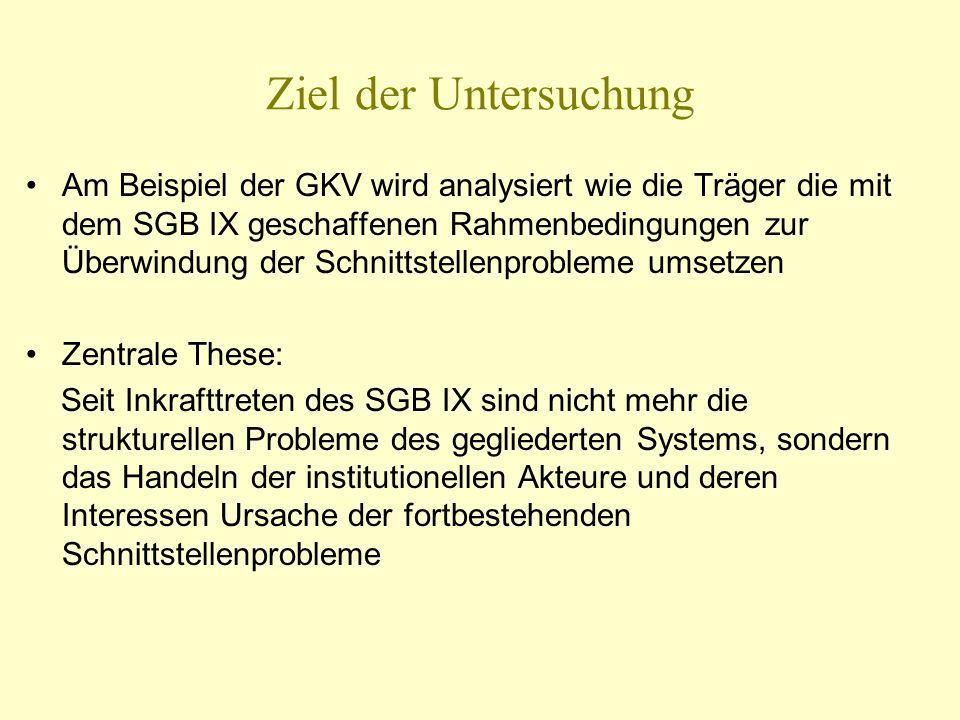 Ziel der Untersuchung Am Beispiel der GKV wird analysiert wie die Träger die mit dem SGB IX geschaffenen Rahmenbedingungen zur Überwindung der Schnitt