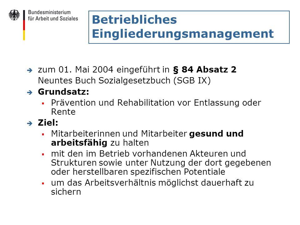 Betriebliches Eingliederungsmanagement è zum 01. Mai 2004 eingeführt in § 84 Absatz 2 Neuntes Buch Sozialgesetzbuch (SGB IX) è Grundsatz: Prävention u