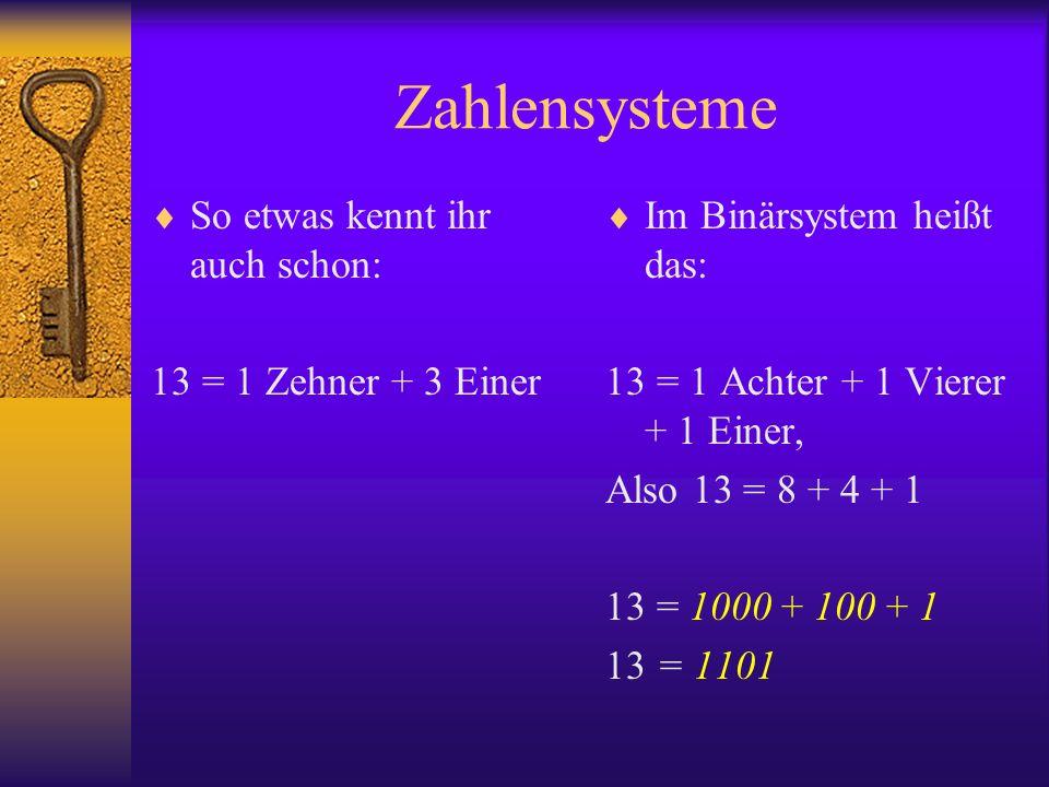 Zahlensysteme So etwas kennt ihr auch schon: 13 = 1 Zehner + 3 Einer Im Binärsystem heißt das: 13 = 1 Achter + 1 Vierer + 1 Einer, Also 13 = 8 + 4 + 1