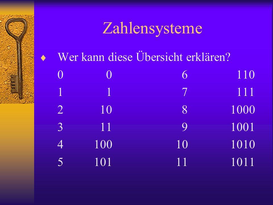 Zahlensysteme Wer kann diese Übersicht erklären? 0 0 6 110 1 1 7 111 2 10 81000 3 11 91001 4100101010 5101111011