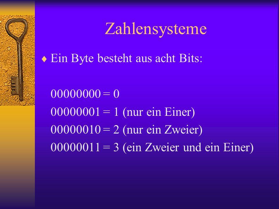 Zahlensysteme Ein Byte besteht aus acht Bits: 00000000 = 0 00000001 = 1 (nur ein Einer) 00000010 = 2 (nur ein Zweier) 00000011 = 3 (ein Zweier und ein