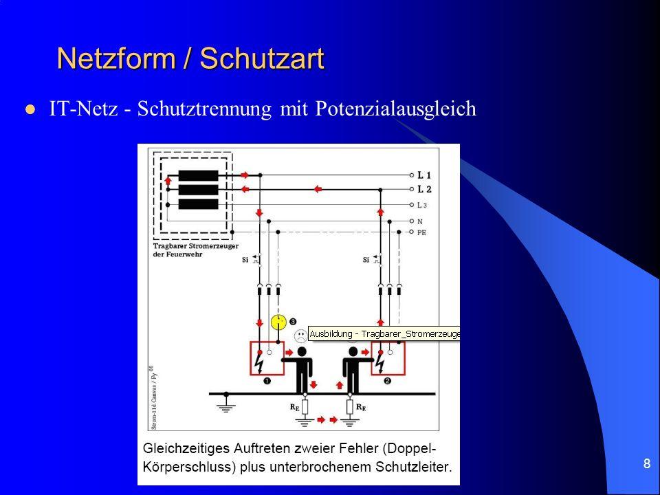 8 Netzform / Schutzart IT-Netz - Schutztrennung mit Potenzialausgleich