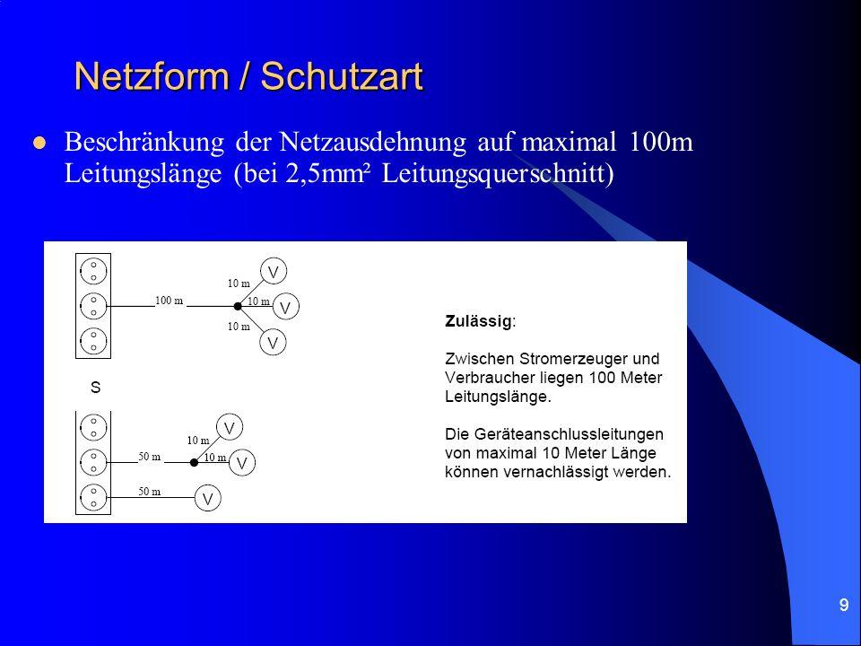 9 Netzform / Schutzart Beschränkung der Netzausdehnung auf maximal 100m Leitungslänge (bei 2,5mm² Leitungsquerschnitt)