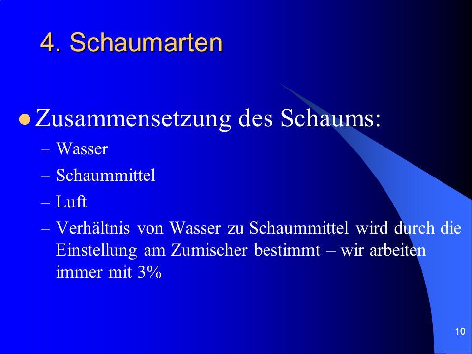 10 4. Schaumarten Zusammensetzung des Schaums: –Wasser –Schaummittel –Luft –Verhältnis von Wasser zu Schaummittel wird durch die Einstellung am Zumisc