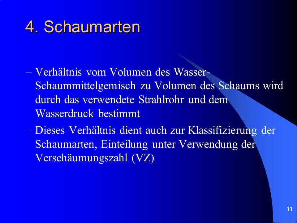 11 4. Schaumarten –Verhältnis vom Volumen des Wasser- Schaummittelgemisch zu Volumen des Schaums wird durch das verwendete Strahlrohr und dem Wasserdr
