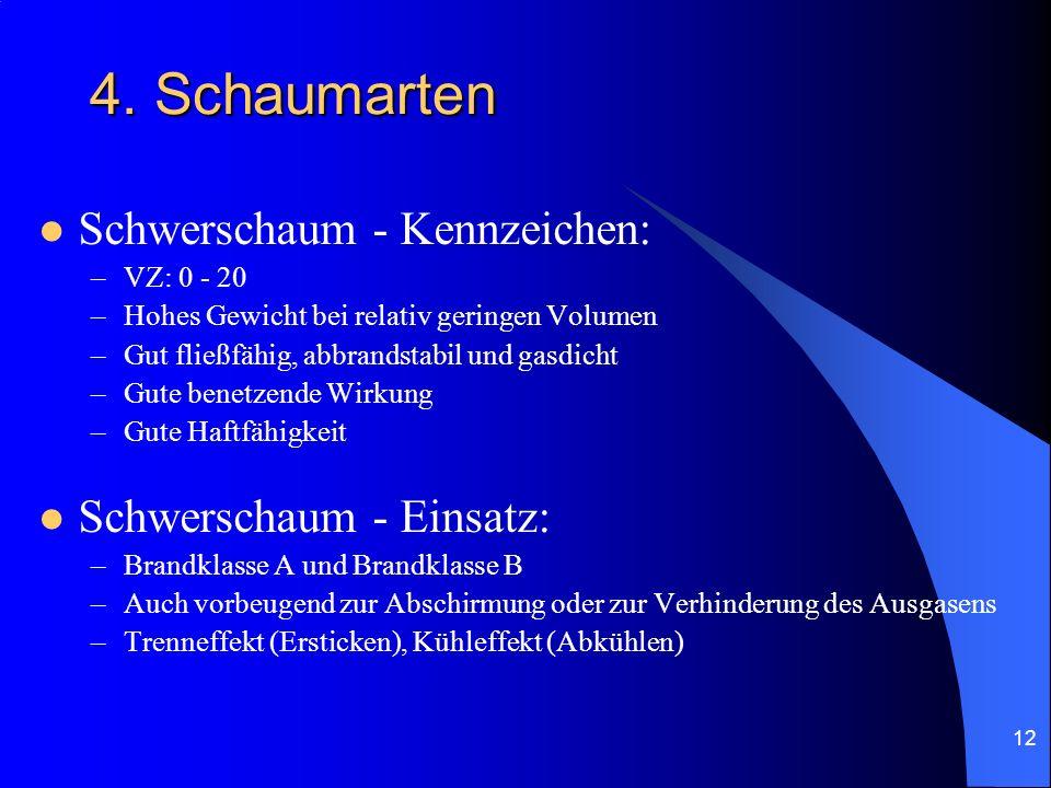 12 4. Schaumarten Schwerschaum - Kennzeichen: –VZ: 0 - 20 –Hohes Gewicht bei relativ geringen Volumen –Gut fließfähig, abbrandstabil und gasdicht –Gut