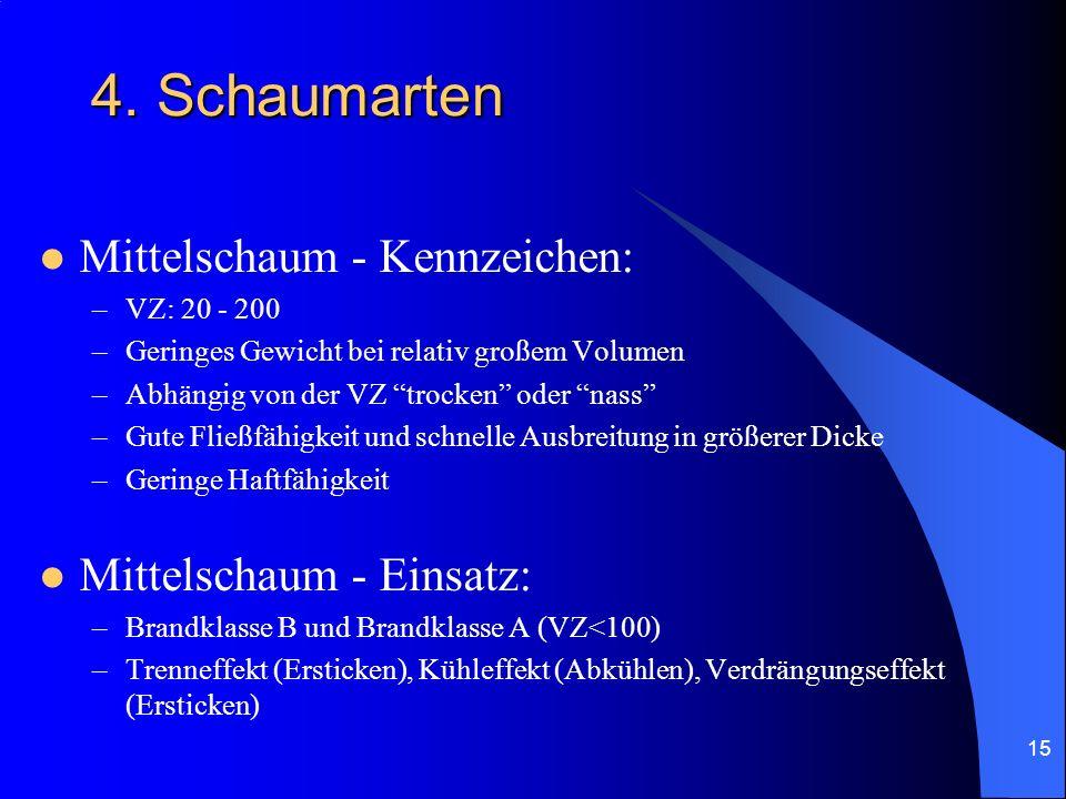 15 4. Schaumarten Mittelschaum - Kennzeichen: –VZ: 20 - 200 –Geringes Gewicht bei relativ großem Volumen –Abhängig von der VZ trocken oder nass –Gute