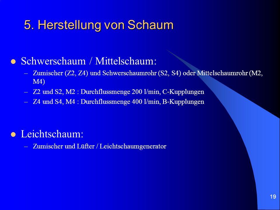 19 5. Herstellung von Schaum Schwerschaum / Mittelschaum: –Zumischer (Z2, Z4) und Schwerschaumrohr (S2, S4) oder Mittelschaumrohr (M2, M4) –Z2 und S2,
