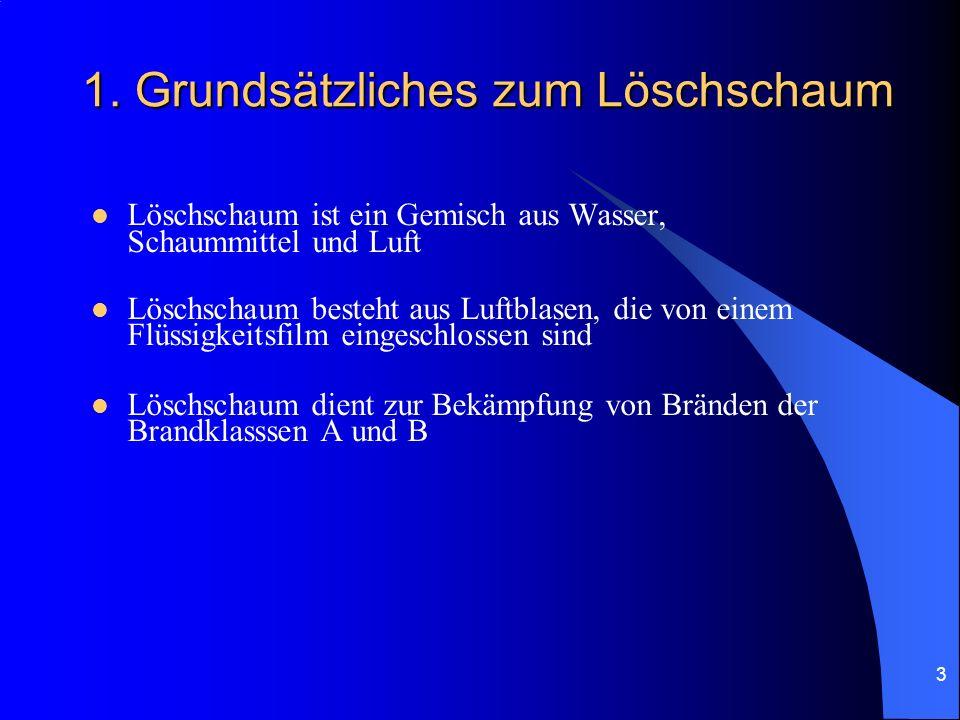 4 2.Arten von Schaummittel Aufteilung in Mittel mit natürlicher Basis und synthetischer Basis A.