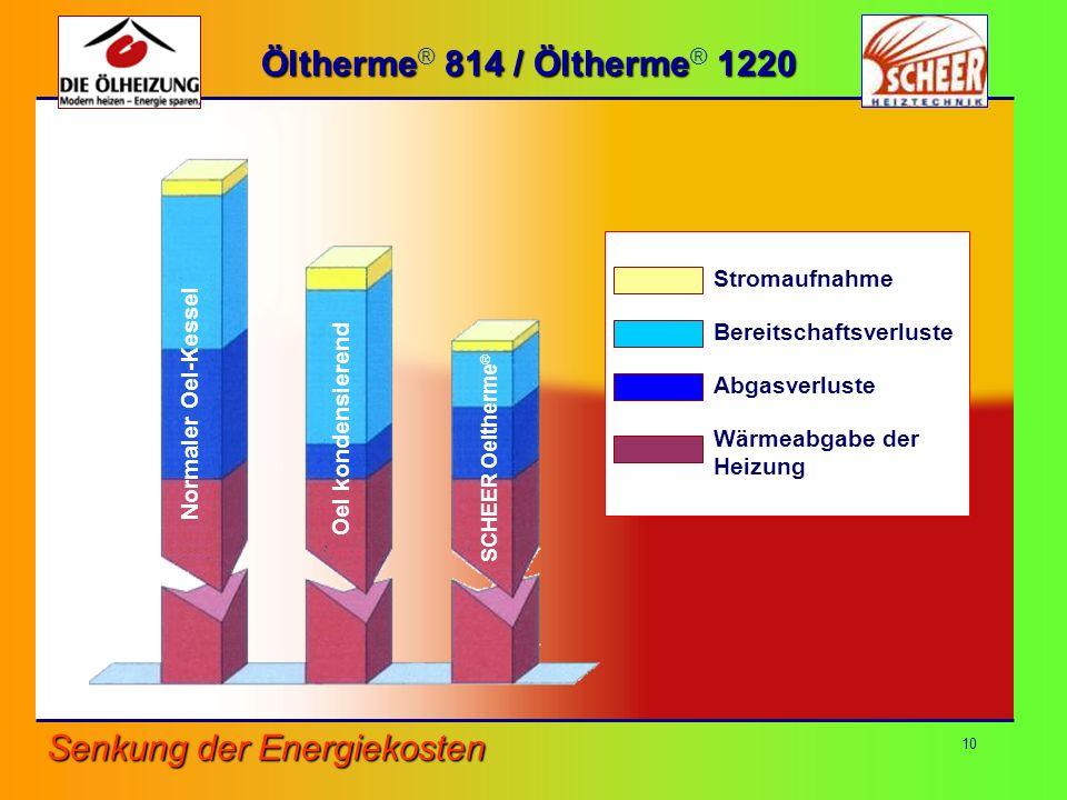10 Normaler Oel-Kessel Oel kondensierend SCHEER Oeltherme ® Stromaufnahme Bereitschaftsverluste Abgasverluste Wärmeabgabe der Heizung Öltherme 814 / Ö