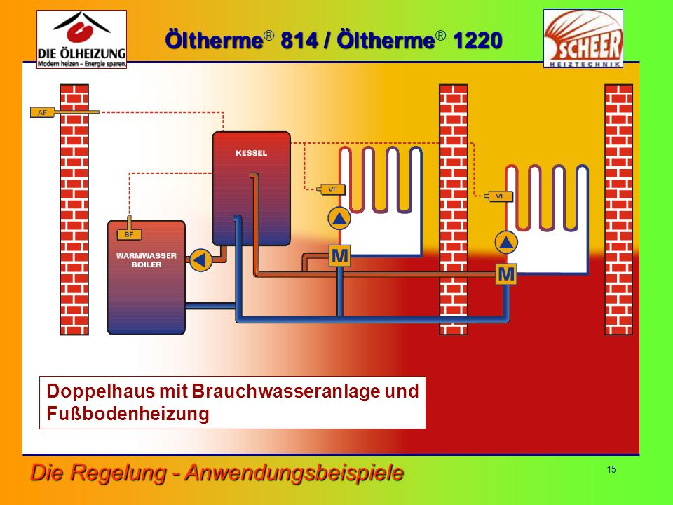 15 Öltherme 814 / Öltherme 1220 Öltherme ® 814 / Öltherme ® 1220 Die Regelung - Anwendungsbeispiele Doppelhaus mit Brauchwasseranlage und Fußbodenheiz