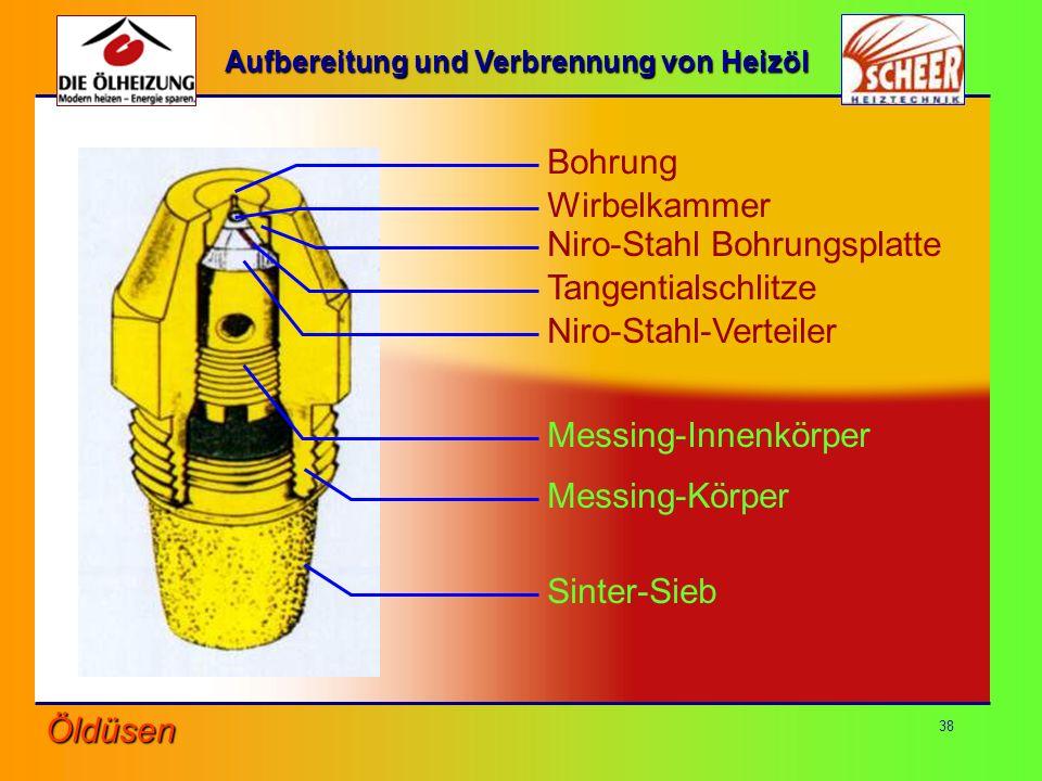 38 Öldüsen Bohrung Wirbelkammer Niro-Stahl Bohrungsplatte Tangentialschlitze Niro-Stahl-Verteiler Messing-Innenkörper Messing-Körper Sinter-Sieb Aufbe