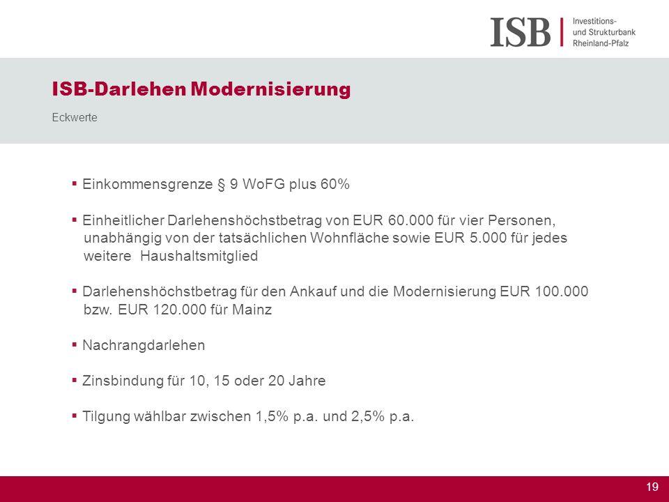 20 10, 15 oder 20 Jahre Zinssicherheit Zinssatz maßgeblich zum Zeitpunkt des Eingangs des Förderantrages bei der ISB ISB-Darlehen Modernisierung Konditionen Stand 03.