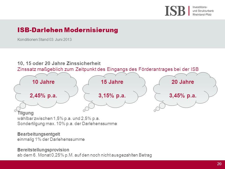 20 10, 15 oder 20 Jahre Zinssicherheit Zinssatz maßgeblich zum Zeitpunkt des Eingangs des Förderantrages bei der ISB ISB-Darlehen Modernisierung Kondi
