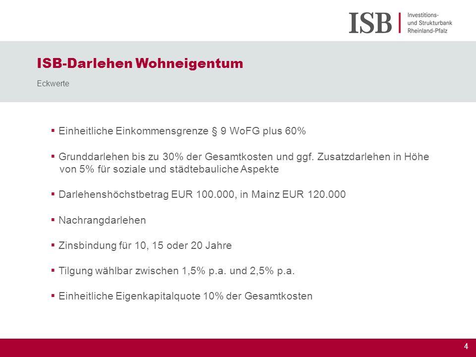 4 Einheitliche Einkommensgrenze § 9 WoFG plus 60% Grunddarlehen bis zu 30% der Gesamtkosten und ggf. Zusatzdarlehen in Höhe von 5% für soziale und stä