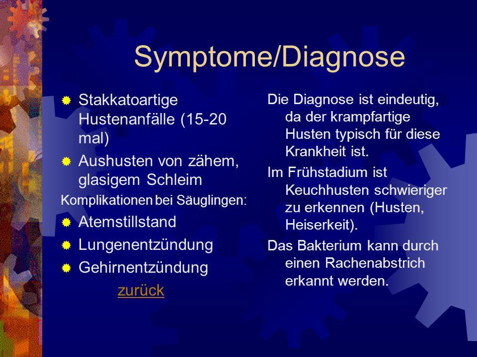 Symptome/Diagnose Stakkatoartige Hustenanfälle (15-20 mal) Aushusten von zähem, glasigem Schleim Komplikationen bei Säuglingen: Atemstillstand Lungene