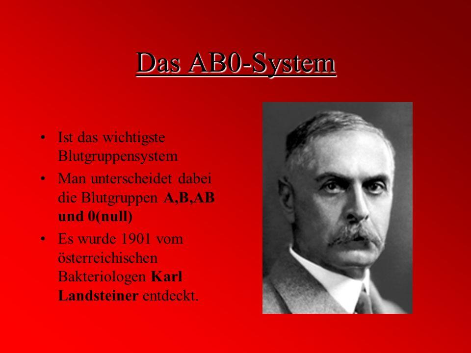 Das AB0-System Ist das wichtigste Blutgruppensystem Man unterscheidet dabei die Blutgruppen A,B,AB und 0(null) Es wurde 1901 vom österreichischen Bakt