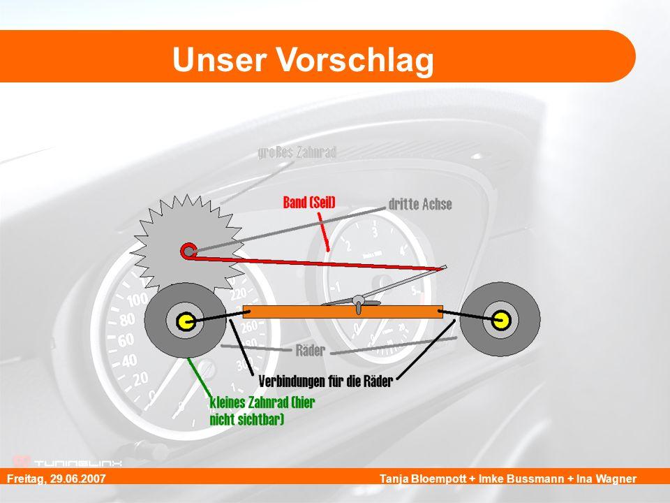 Tanja Bloempott + Imke Bussmann + Ina WagnerFreitag, 29.06.2007 Ein Getriebe Problem: Kraftübertragung von der Mausefalle auf die Achse soll so sein, dass sich die Achse möglichst schnell dreht.