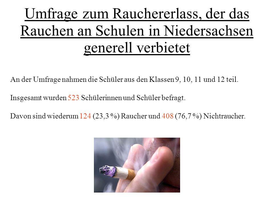Umfrage zum Rauchererlass, der das Rauchen an Schulen in Niedersachsen generell verbietet An der Umfrage nahmen die Schüler aus den Klassen 9, 10, 11