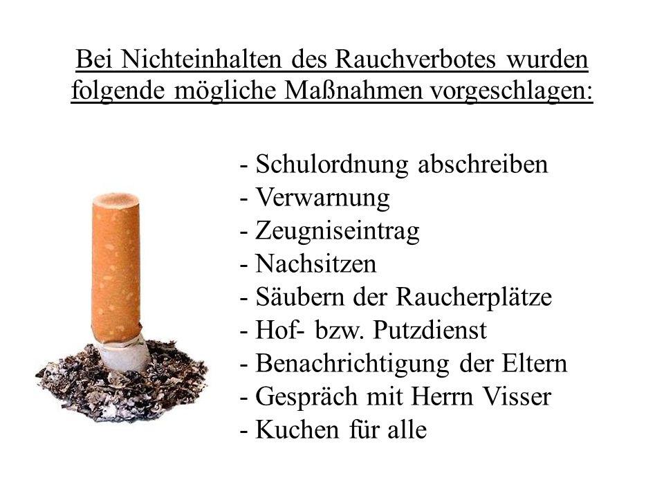 - Schulordnung abschreiben - Verwarnung - Zeugniseintrag - Nachsitzen - Säubern der Raucherplätze - Hof- bzw. Putzdienst - Benachrichtigung der Eltern