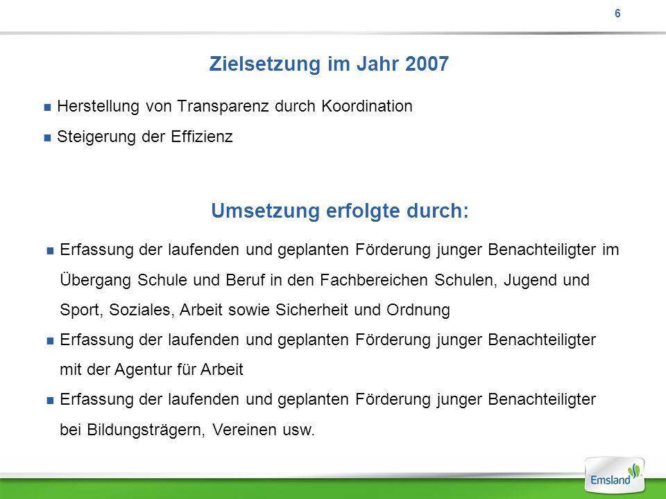 Zielsetzung im Jahr 2007 Herstellung von Transparenz durch Koordination Steigerung der Effizienz Umsetzung erfolgte durch: Erfassung der laufenden und