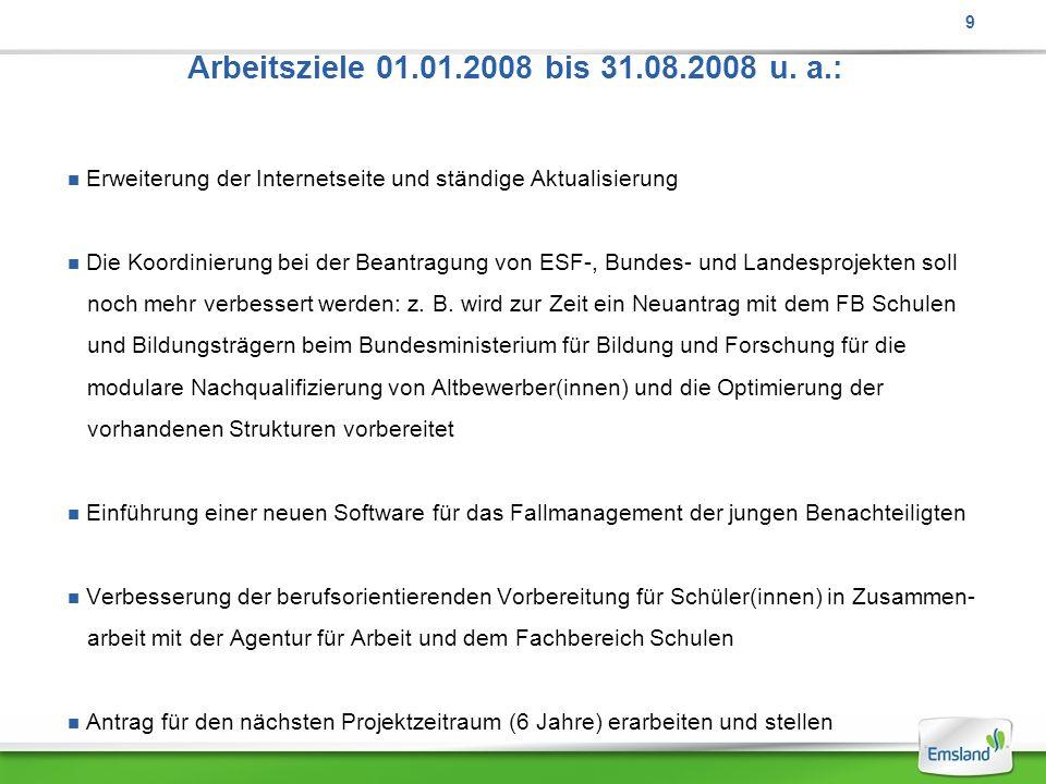 Arbeitsziele 01.01.2008 bis 31.08.2008 u. a.: Erweiterung der Internetseite und ständige Aktualisierung Die Koordinierung bei der Beantragung von ESF-
