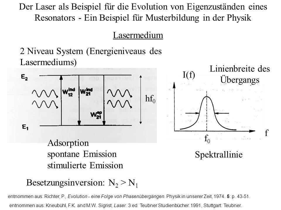 Der Laser als Beispiel für die Evolution von Eigenzuständen eines Resonators - Ein Beispiel für Musterbildung in der Physik Lasermedium entnommen aus: Kneubühl, F.K.