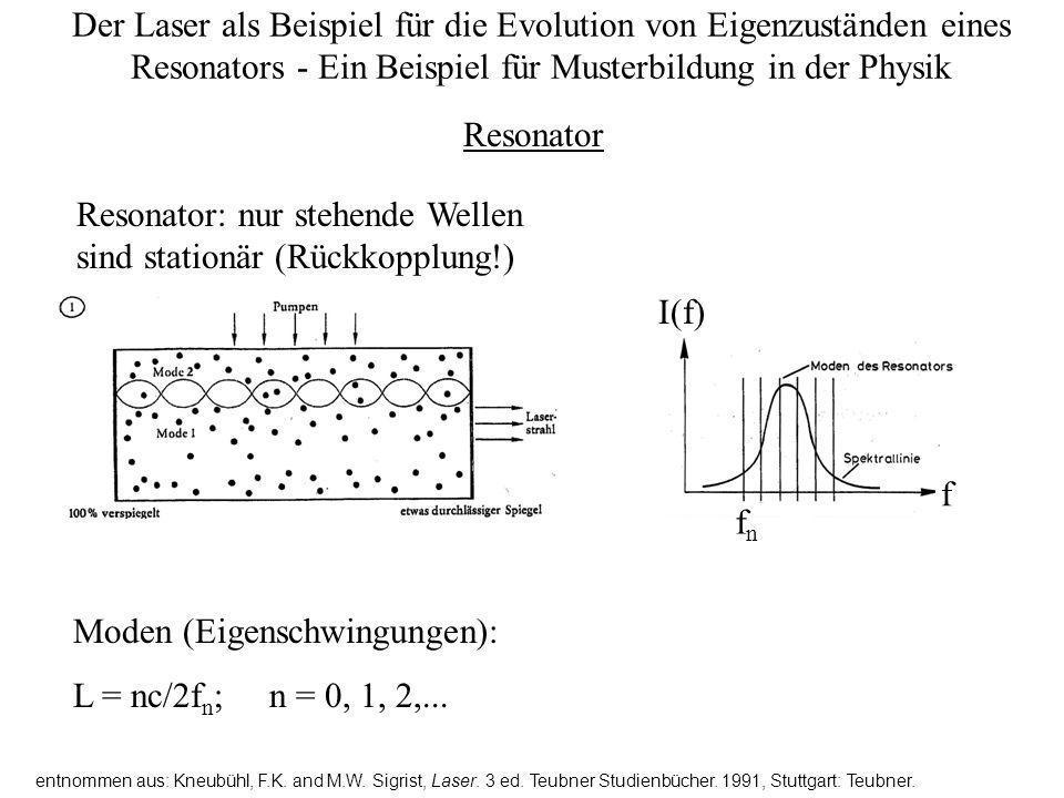 Der Laser als Beispiel für die Evolution von Eigenzuständen eines Resonators - Ein Beispiel für Musterbildung in der Physik Modenselektion im Resonator entnommen aus: Sackmann, E., Vorlesungsskript Biophysik (3.
