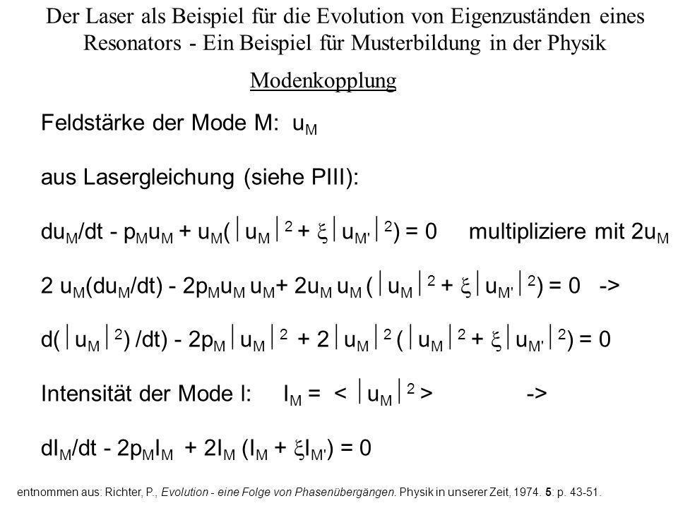 Der Laser als Beispiel für die Evolution von Eigenzuständen eines Resonators - Ein Beispiel für Musterbildung in der Physik entnommen aus: Richter, P., Evolution - eine Folge von Phasenübergängen.