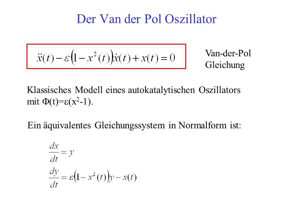 Der Van der Pol Oszillator Van-der-Pol Gleichung Ein äquivalentes Gleichungssystem in Normalform ist: Klassisches Modell eines autokatalytischen Oszillators mit (t)= (x 2 -1).
