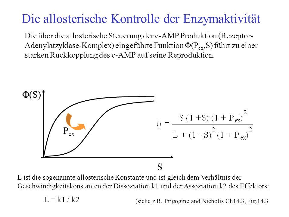 Die allosterische Kontrolle der Enzymaktivität (S) S Die über die allosterische Steuerung der c-AMP Produktion (Rezeptor- Adenylatzyklase-Komplex) eingeführte Funktion (P ex,S) führt zu einer starken Rückkopplung des c-AMP auf seine Reproduktion.