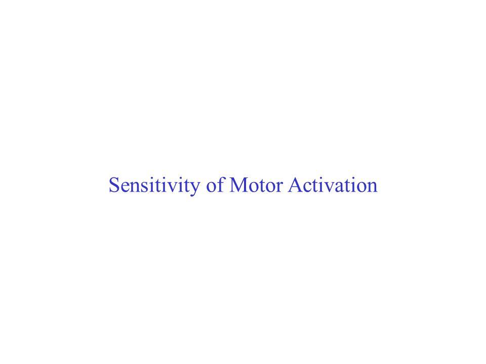 Sensitivity of Motor Activation