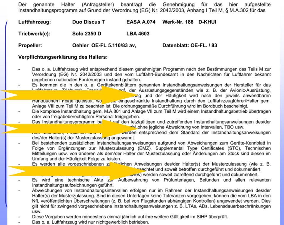 Luftfahrt-Bundesamt Folie 001.02.2014 Das Standardprogramm SIHP