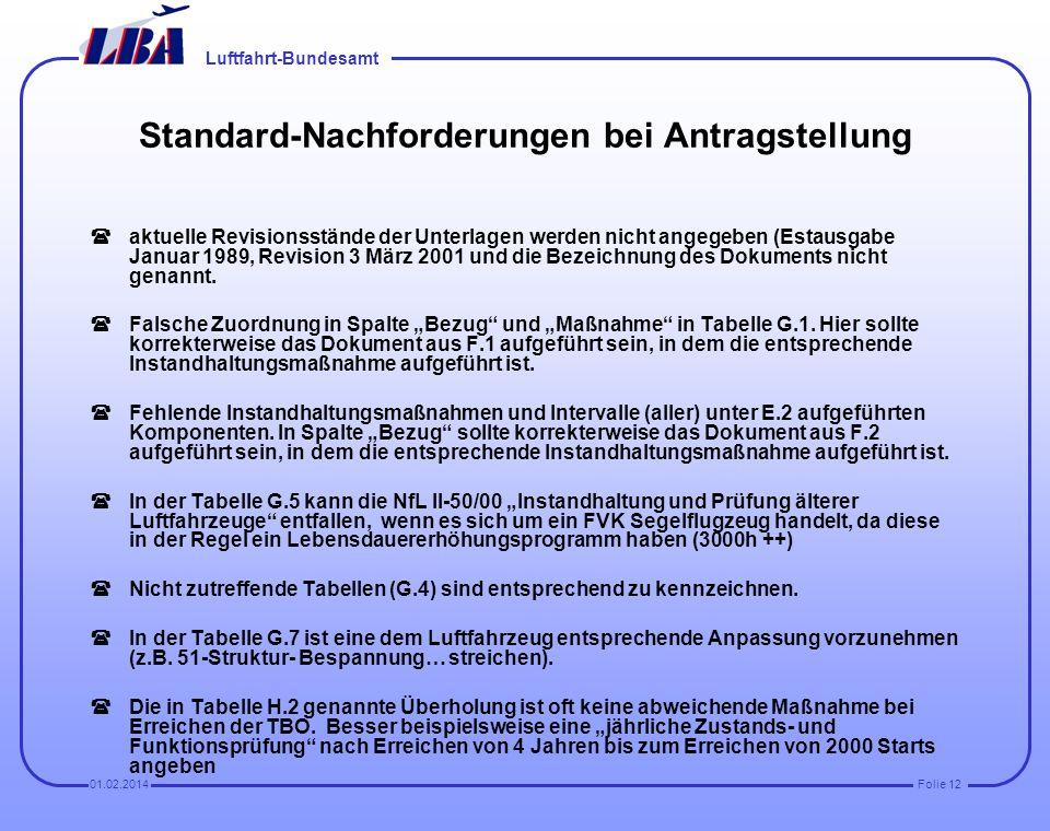 Luftfahrt-Bundesamt Folie 1101.02.2014 Standard-Nachforderungen bei Antragstellung (Die Kopfzeile aller Seiten ist zu entfernen, da es sich nur um ein