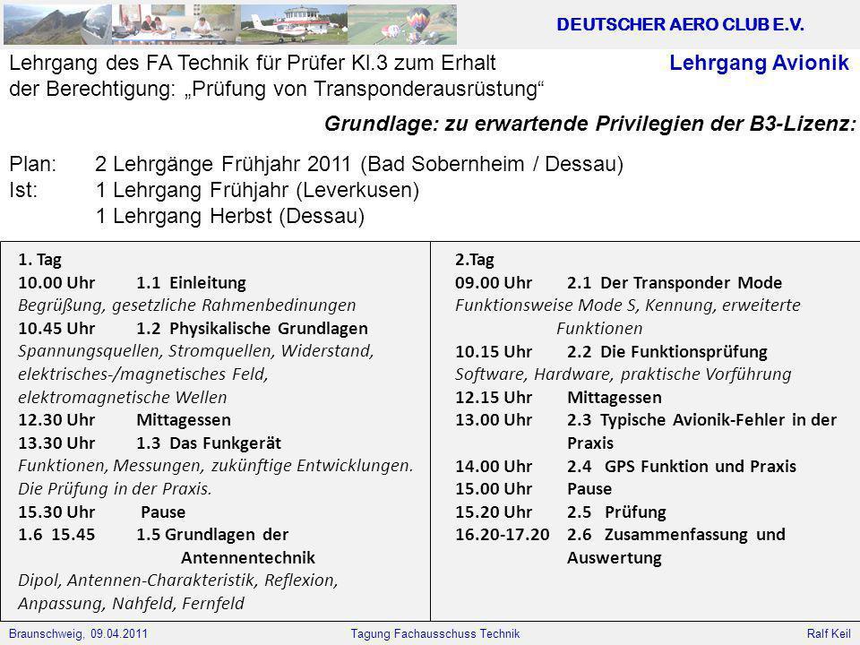 Braunschweig, 09.04.2011 DEUTSCHER AERO CLUB E.V. Ralf Keil Tagung Fachausschuss Technik Lehrgang Avionik 1. Tag 10.00 Uhr 1.1 Einleitung Begrüßung, g