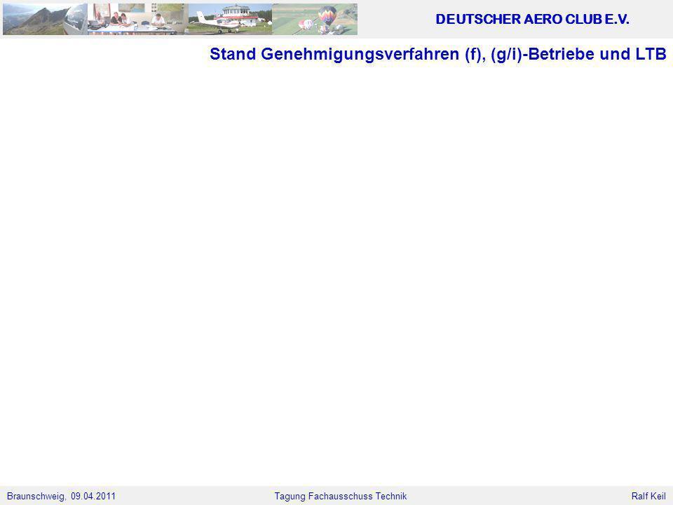 Braunschweig, 09.04.2011 DEUTSCHER AERO CLUB E.V. Ralf Keil Tagung Fachausschuss Technik Stand Genehmigungsverfahren (f), (g/i)-Betriebe und LTB