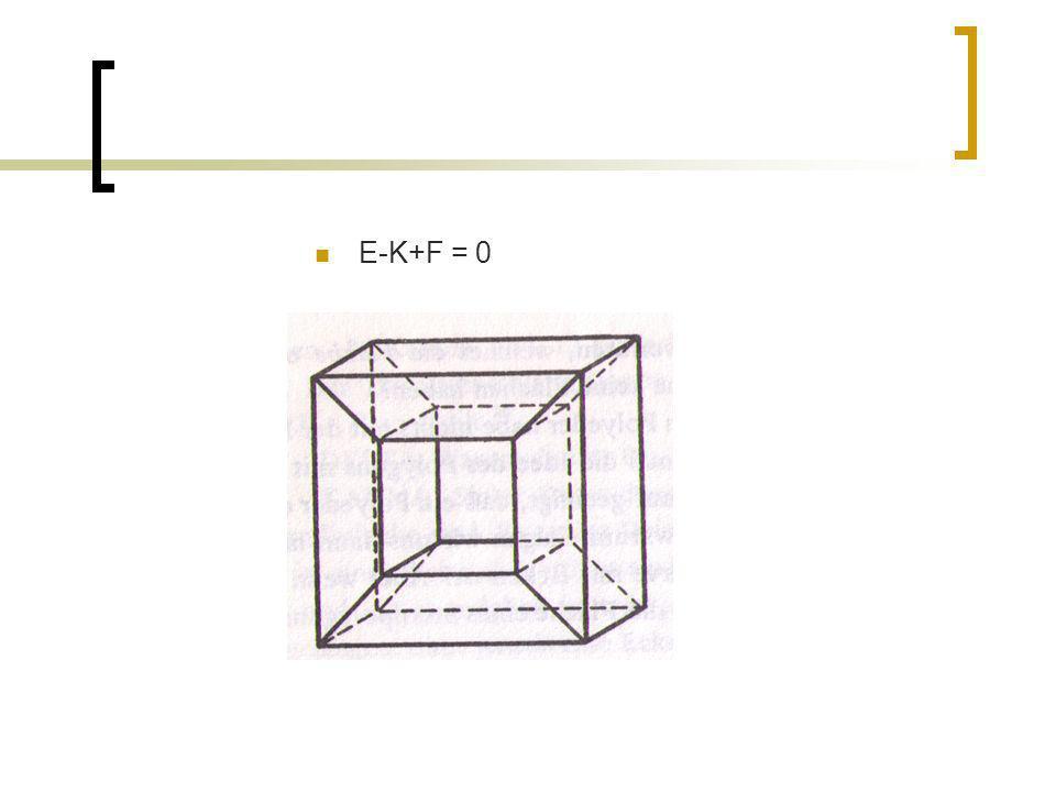 E-K+F = 0